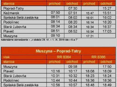 7 tipov na netradičný výlet v okolí Spiša a Pienin počas augusta